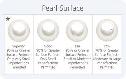 pearl surfaces